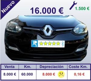 Depreciacion coche nuevo